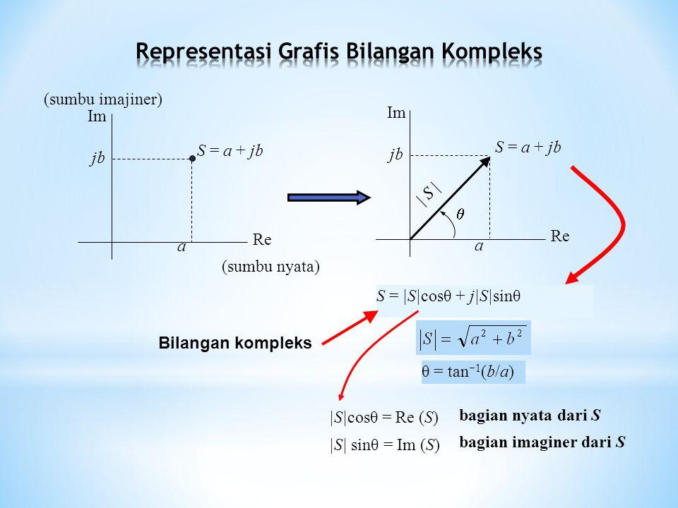 |S|cosθ = Re (S) |S| sinθ = Im (S) θ = tan  1 (b/a) bagian nyata dari S bagian imaginer dari S Bilangan kompleks S = |S|cosθ + j|S|sinθ a Re Im S = a + jb jbjb (sumbu nyata) (sumbu imajiner) Re Im S = a + jb  | S | jbjb a