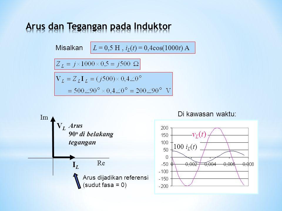 ILIL VLVL Re Im Arus 90 o di belakang tegangan L = 0,5 H, i L (t) = 0,4cos(1000t) A Arus dijadikan referensi (sudut fasa = 0) Di kawasan waktu: 100 i L (t) vL(t)vL(t) VAVA detik Misalkan