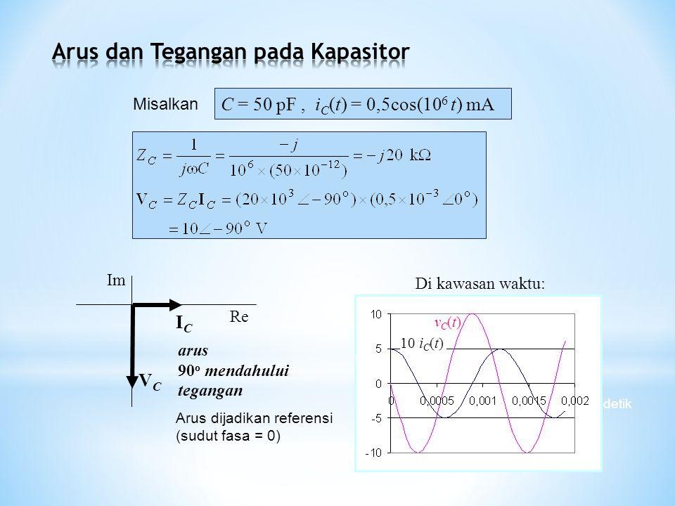 C = 50 pF, i C (t) = 0,5cos(10 6 t) mA ICIC VCVC Re Im arus 90 o mendahului tegangan Arus dijadikan referensi (sudut fasa = 0) detik Di kawasan waktu: 10 i C (t) VmAVmA vC(t)vC(t) Misalkan