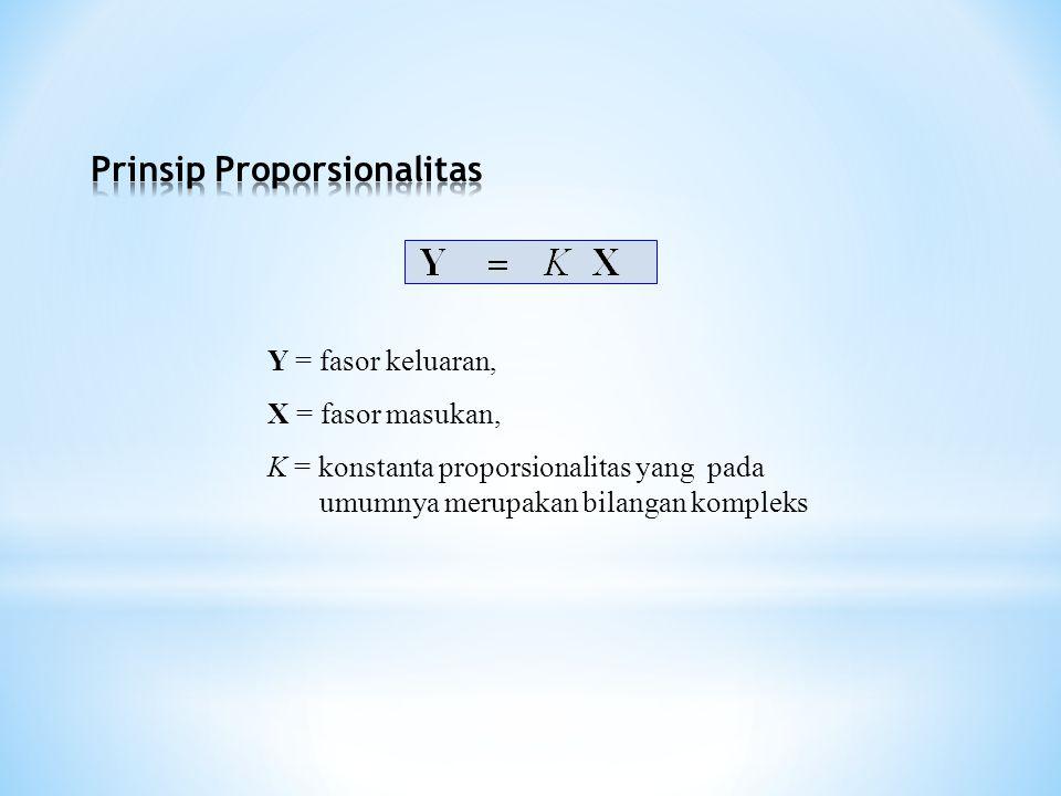 Y = fasor keluaran, X = fasor masukan, K = konstanta proporsionalitas yang pada umumnya merupakan bilangan kompleks