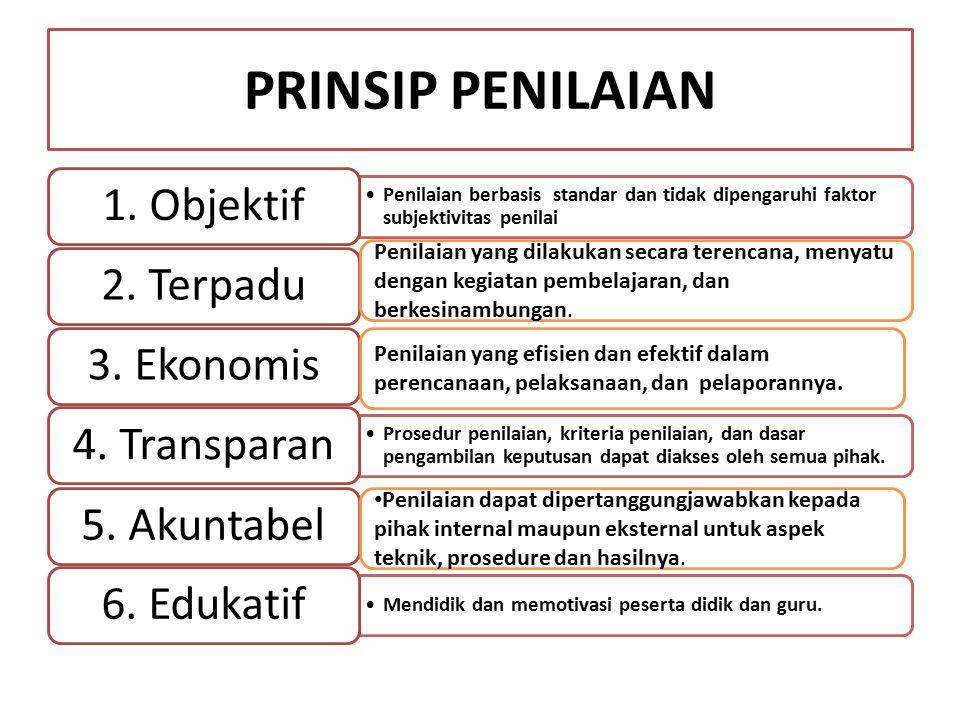 PRINSIP PENILAIAN Penilaian berbasis standar dan tidak dipengaruhi faktor subjektivitas penilai 1. Objektif2. Terpadu3. Ekonomis Prosedur penilaian, k