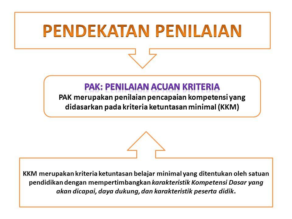 KKM merupakan kriteria ketuntasan belajar minimal yang ditentukan oleh satuan pendidikan dengan mempertimbangkan karakteristik Kompetensi Dasar yang a