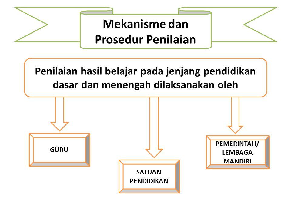 Mekanisme dan Prosedur Penilaian Penilaian hasil belajar pada jenjang pendidikan dasar dan menengah dilaksanakan oleh GURU SATUAN PENDIDIKAN PEMERINTA