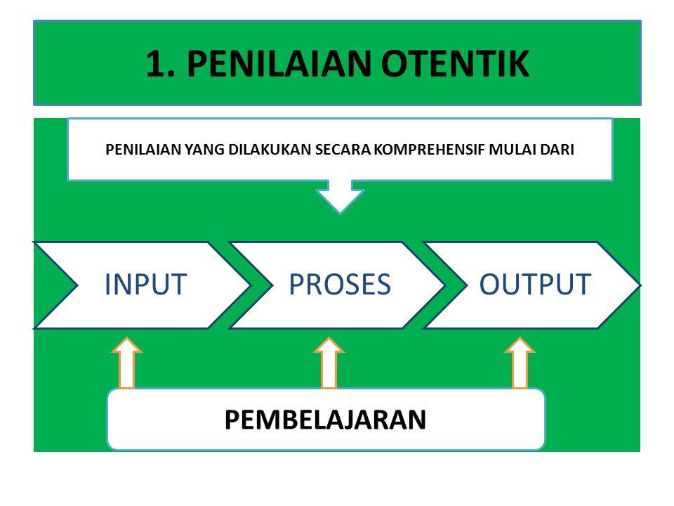 1. PENILAIAN OTENTIK INPUTPROSESOUTPUT PENILAIAN YANG DILAKUKAN SECARA KOMPREHENSIF MULAI DARI PEMBELAJARAN