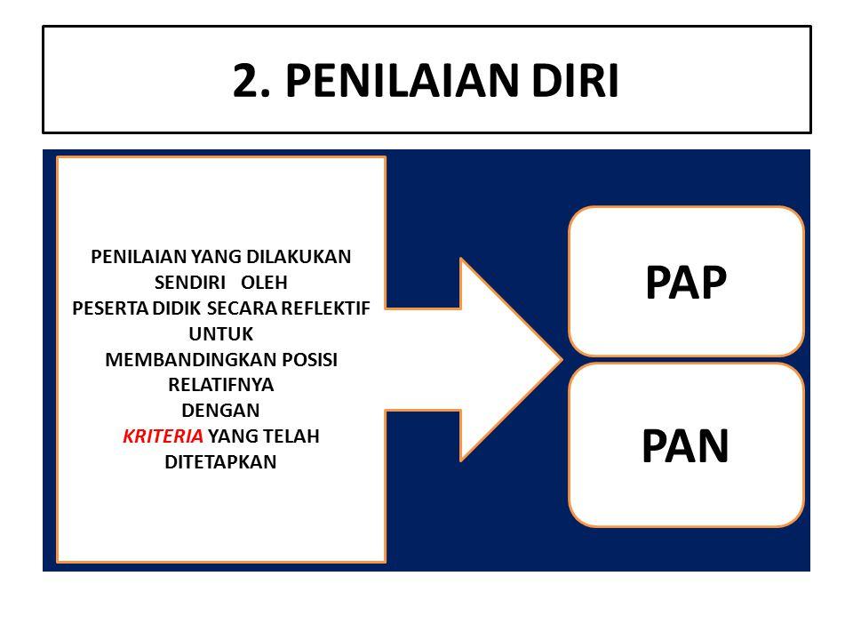 PENILAIAN SIKAP OBSER VASI P.DIRI ( SEBELUM UH ) P.