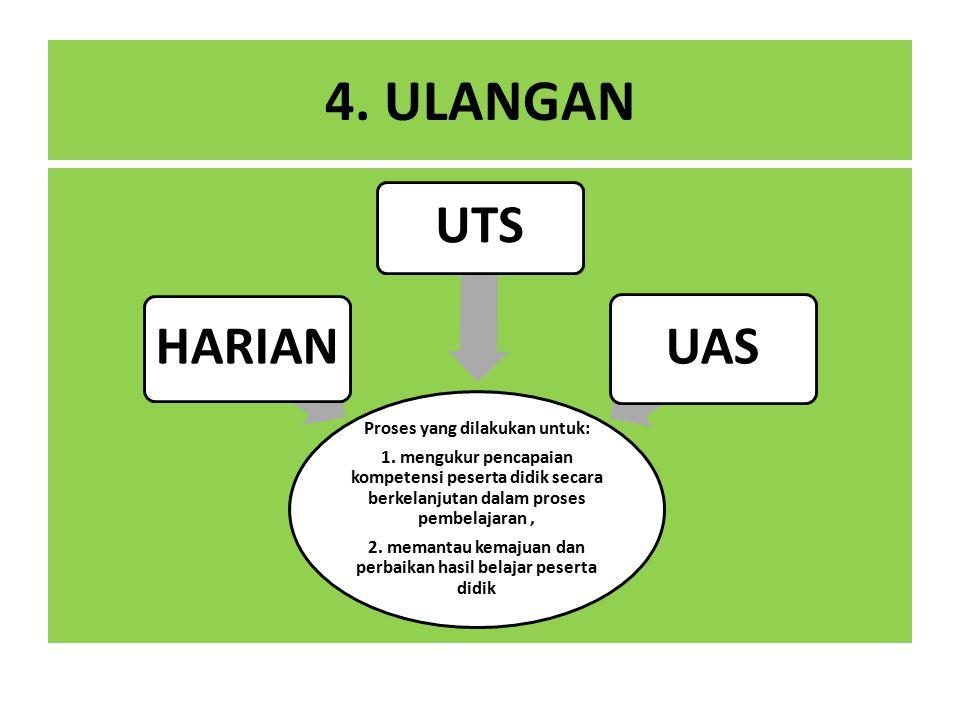 3) Dalam rangka standarisasi UN diperlukan acuan berupa kisi- kisi bersifat nasional yang dikembangkan oleh Pemerintah, sedangkan soalnya disusun oleh Pemerintah Pusat dan/atau Pemerintah Daerah dengan komposisi tertentu yang ditentukan oleh Pemerintah.