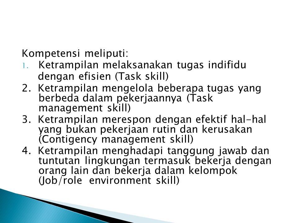Komponen yang perlu untuk Kompetensi Profesional: 1.Kompetensi Spesialis Kemampuan untuk: - Ketrampilan dan Pengetahuan - Menggunakan perkakas dan per