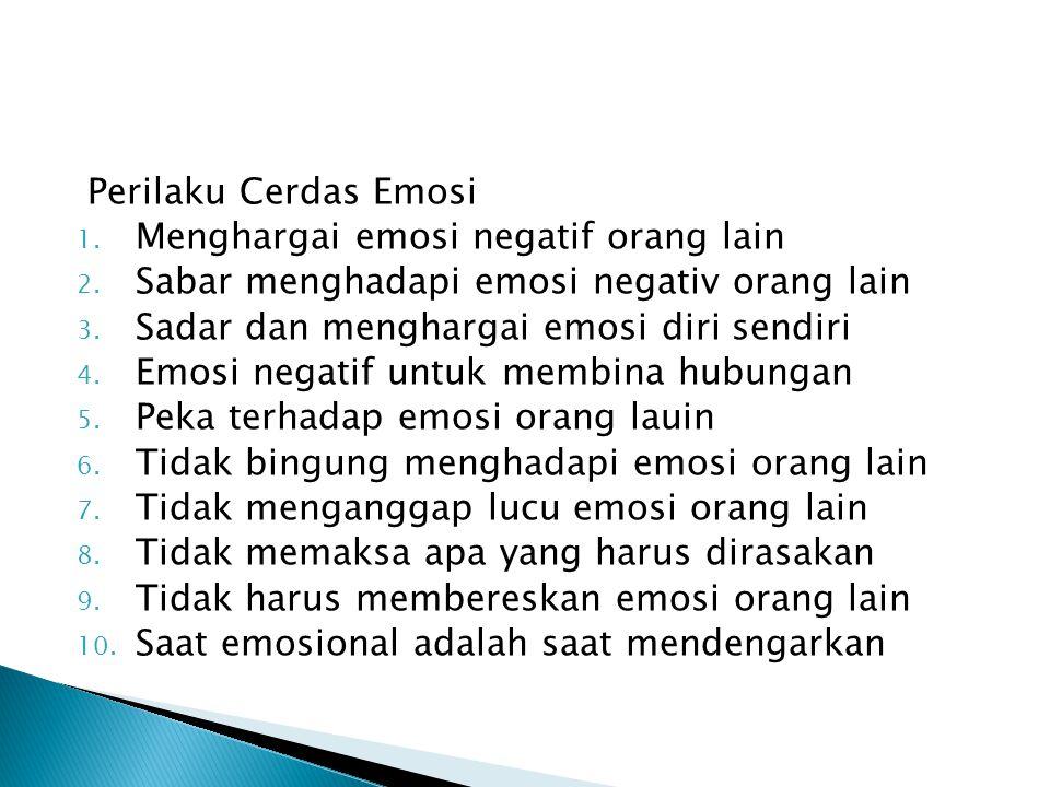 Aspek EQ ada lima: 1. Kemampuan mengenal diri (kesadaran diri) 2. Kemampuan mengelola emosi( Penguasaan diri) 3. Kemampuan memotivasi diri 4. Kemampua