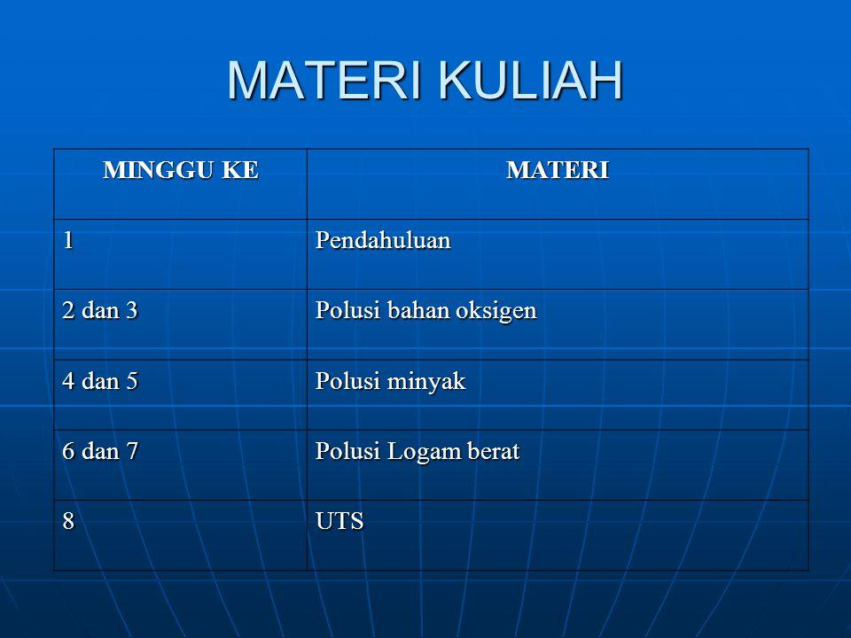 MATERI KULIAH MINGGU KE MATERI 1Pendahuluan 2 dan 3 Polusi bahan oksigen 4 dan 5 Polusi minyak 6 dan 7 Polusi Logam berat 8UTS