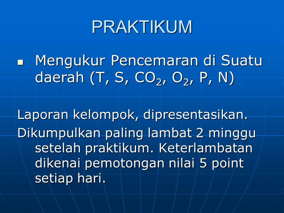 PRAKTIKUM Mengukur Pencemaran di Suatu daerah (T, S, CO 2, O 2, P, N) Mengukur Pencemaran di Suatu daerah (T, S, CO 2, O 2, P, N) Laporan kelompok, di