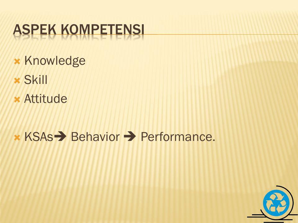  Knowledge  Skill  Attitude  KSAs  Behavior  Performance.
