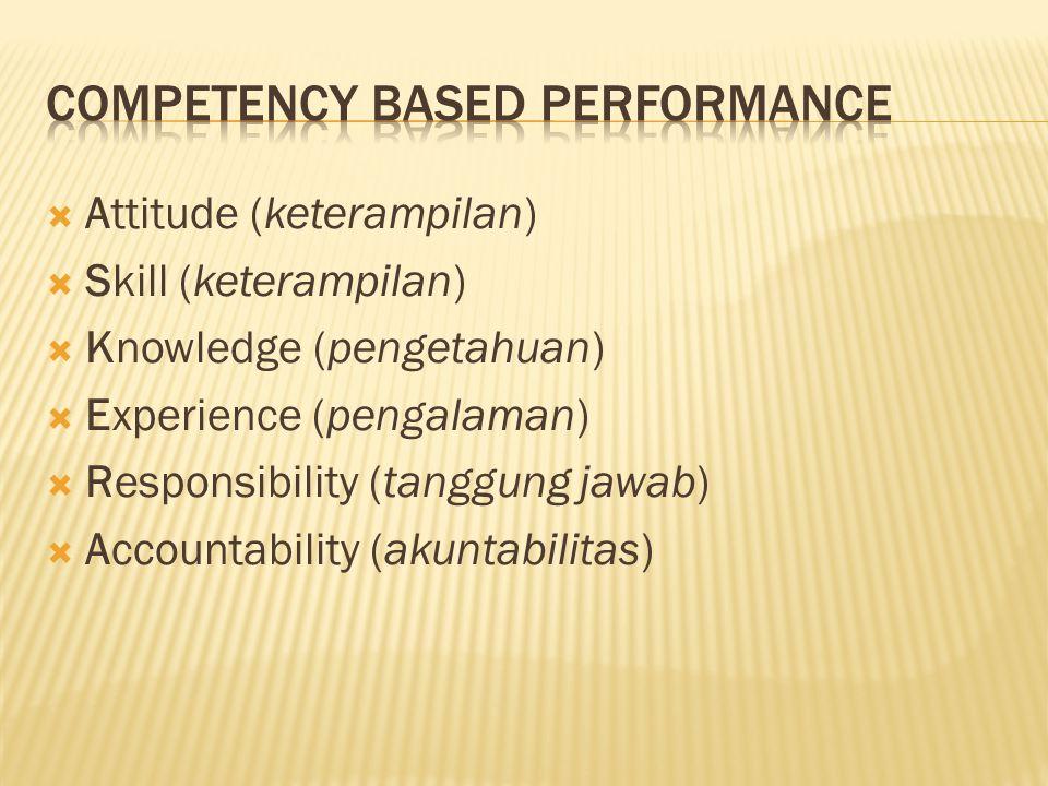  Attitude (keterampilan)  Skill (keterampilan)  Knowledge (pengetahuan)  Experience (pengalaman)  Responsibility (tanggung jawab)  Accountability (akuntabilitas)