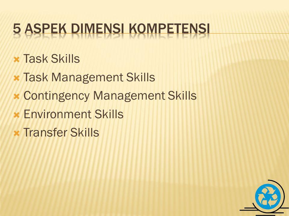  Task Skills  Task Management Skills  Contingency Management Skills  Environment Skills  Transfer Skills