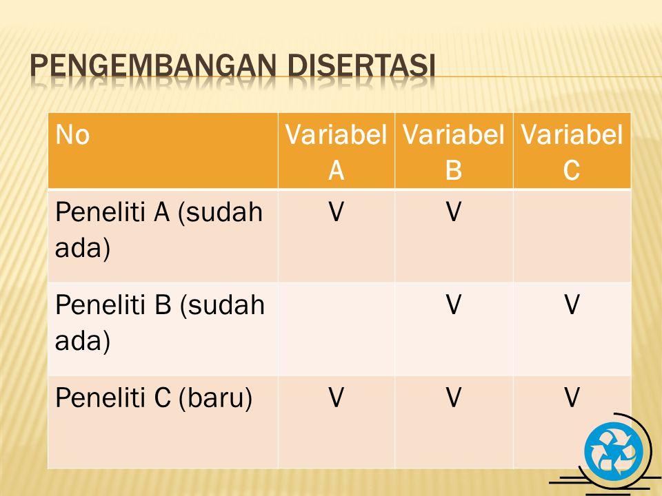 NoVariabel A Variabel B Variabel C Peneliti A (sudah ada) VV Peneliti B (sudah ada) VV Peneliti C (baru)VVV