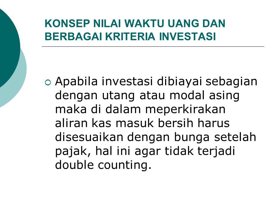 KONSEP NILAI WAKTU UANG DAN BERBAGAI KRITERIA INVESTASI  Apabila investasi dibiayai sebagian dengan utang atau modal asing maka di dalam meperkirakan