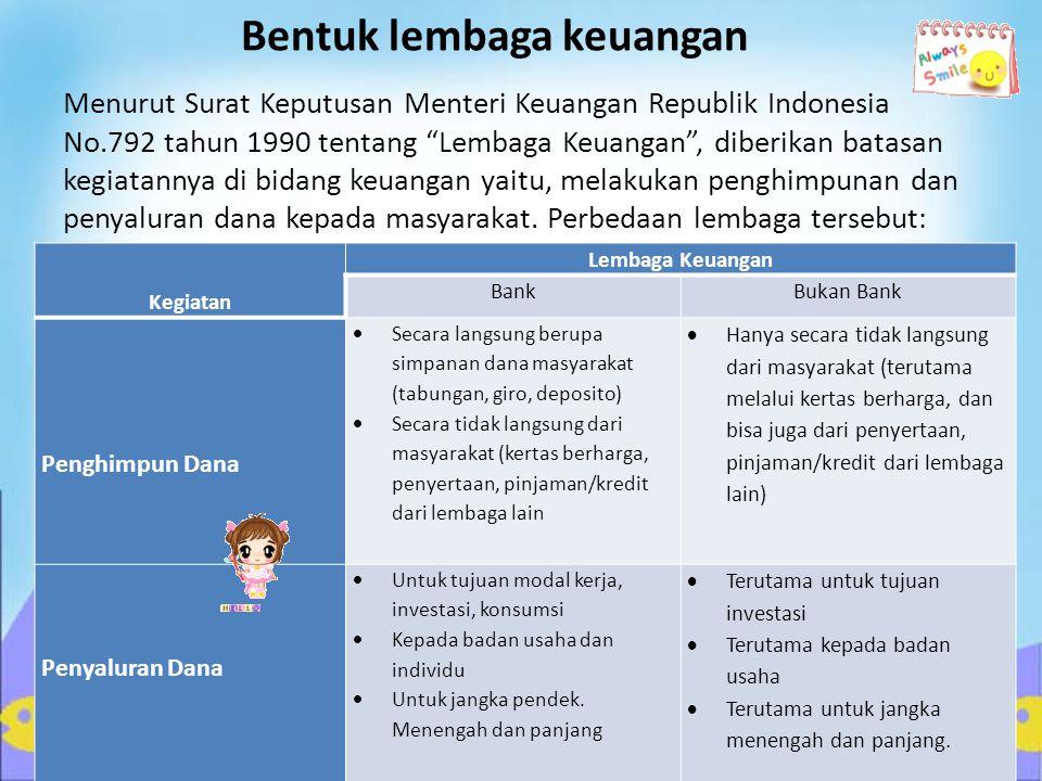 Ciri-ciri perbankan setelah diregulasi 1.Peraturan yang memberikan kepastian hukum.