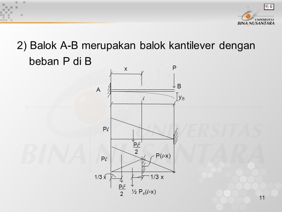 11 2) Balok A-B merupakan balok kantilever dengan beban P di B P A B PlPl PlPl l x yByB Pl2 2Pl2 2 Pl2 2Pl2 2 ½ P x ( l -x) 1/3 x P( l -x)