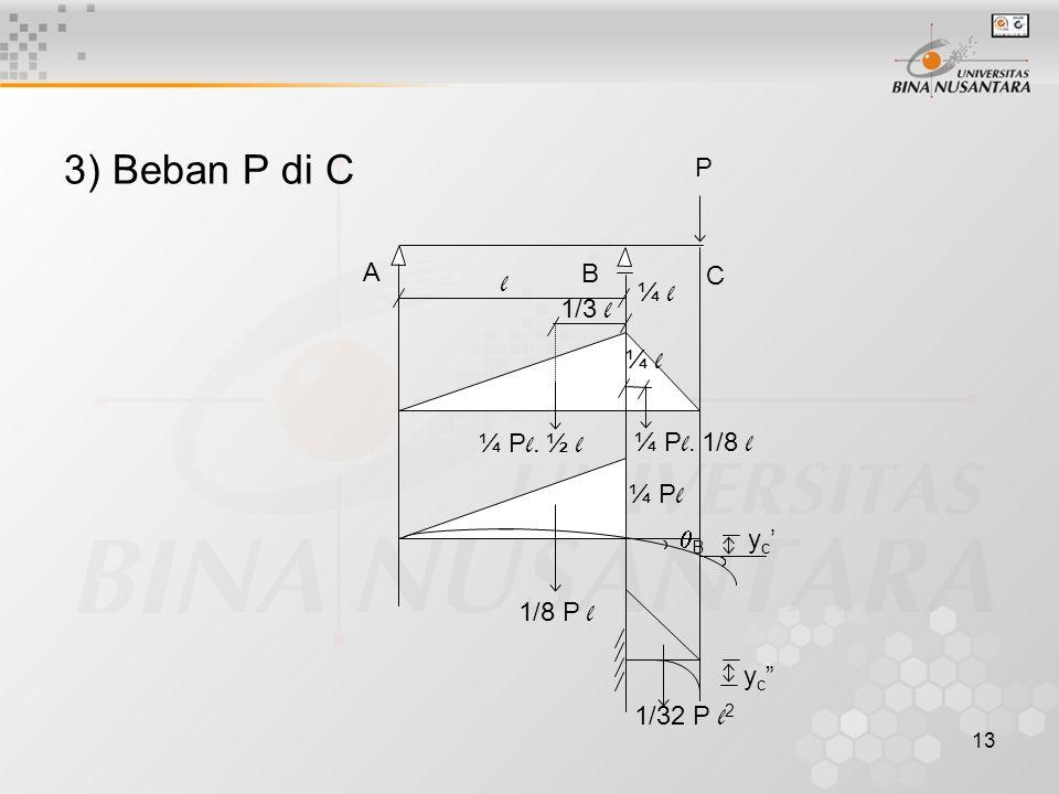 """13 3) Beban P di C ¼ P l. ½ l ¼ P l. 1/8 l ¼ l l 1/3 l ¼ P l 1/8 P l 1/32 P l 2 yc""""yc"""" yc'yc' BB P A C B"""