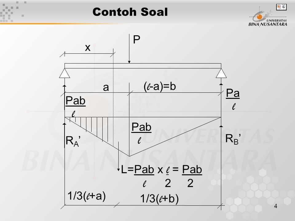 4 Contoh Soal L=Pab x l = Pab l 2 2 1/3( l +a) 1/3( l +b) RB'RB' Pab l RA'RA' Pab l Pa l a x P ( l -a)=b