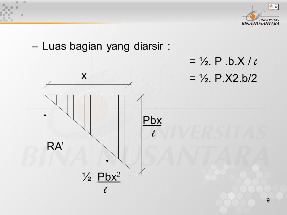 9 –Luas bagian yang diarsir : = ½. P.b.X / l = ½. P.X2.b/2 x RA' Pbx l ½ Pbx 2 l