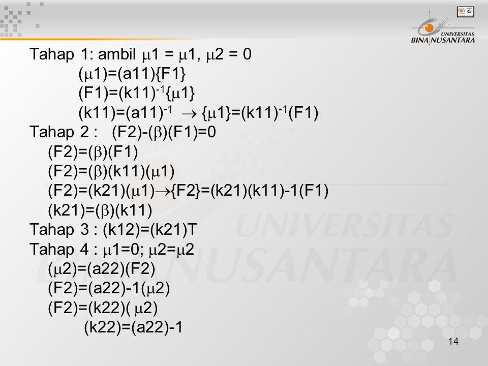 14 Tahap 1: ambil  1 =  1,  2 = 0 (  1)=(a11){F1} (F1)=(k11) -1 {  1} (k11)=(a11) -1  {  1}=(k11) -1 (F1) Tahap 2 : (F2)-(  )(F1)=0 (F2)=(  )