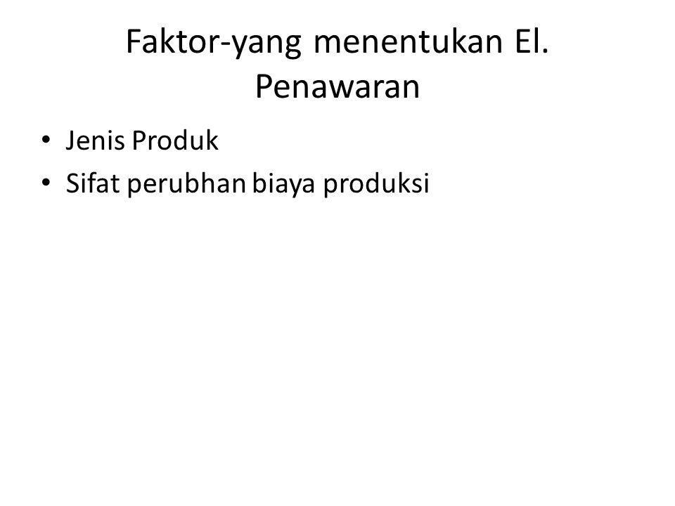 Faktor-yang menentukan El. Penawaran Jenis Produk Sifat perubhan biaya produksi