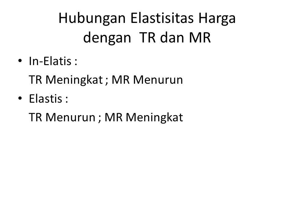 Hubungan Elastisitas Harga dengan TR dan MR In-Elatis : TR Meningkat ; MR Menurun Elastis : TR Menurun ; MR Meningkat