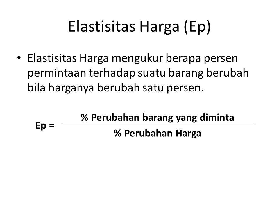 Makna nilai Ep : Ep Inelastis Ep > 1 => Elastis Ep = 1 => elastisitas unitary Ep = 0 => In-elastis sempurna Ep = ~ => Elastisitas sempurna