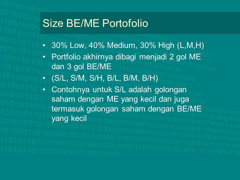 Size BE/ME Portofolio 30% Low, 40% Medium, 30% High (L,M,H) Portfolio akhirnya dibagi menjadi 2 gol ME dan 3 gol BE/ME (S/L, S/M, S/H, B/L, B/M, B/H)
