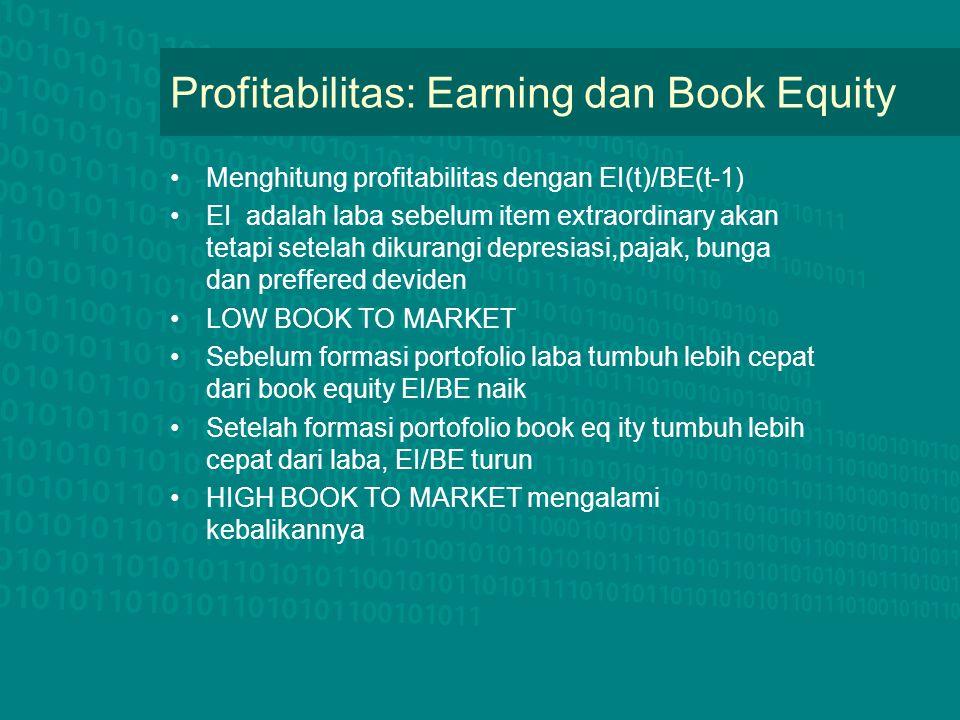 The Persistence of Profitability Dapat dijelaskan pada gambar berikut ini C:\Documents and Settings\LASADI\My Documents\GAMBAR 1.docx
