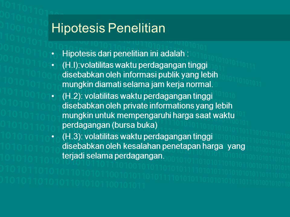Hipotesis Penelitian Hipotesis dari penelitian ini adalah : (H.l):volatilitas waktu perdagangan tinggi disebabkan oleh informasi publik yang lebih mun