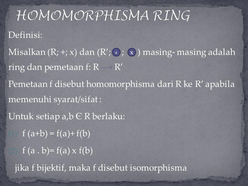 Definisi: Misalkan (R; +; x) dan (R'; ; ) masing- masing adalah ring dan pemetaan f: R R' Pemetaan f disebut homomorphisma dari R ke R' apabila memenu