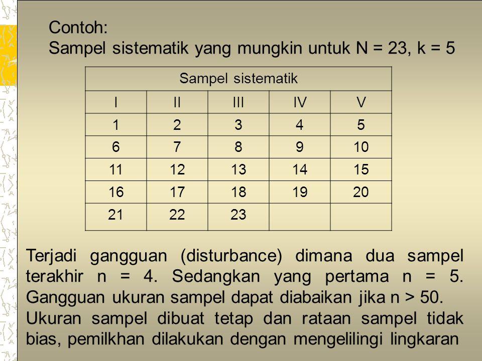 4 Contoh: Sampel sistematik yang mungkin untuk N = 23, k = 5 Sampel sistematik IIIIIIIVV 12345 678910 1112131415 1617181920 212223 Terjadi gangguan (disturbance) dimana dua sampel terakhir n = 4.