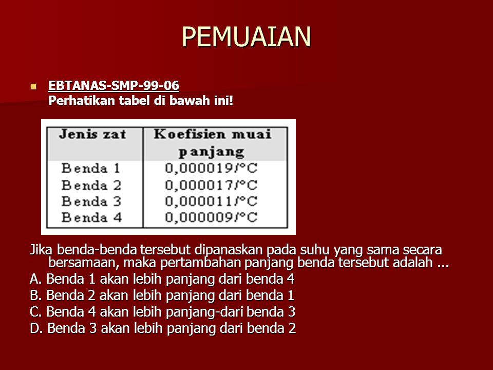 PEMUAIAN EBTANAS-SMP-99-06 EBTANAS-SMP-99-06 Perhatikan tabel di bawah ini! Jika benda-benda tersebut dipanaskan pada suhu yang sama secara bersamaan,