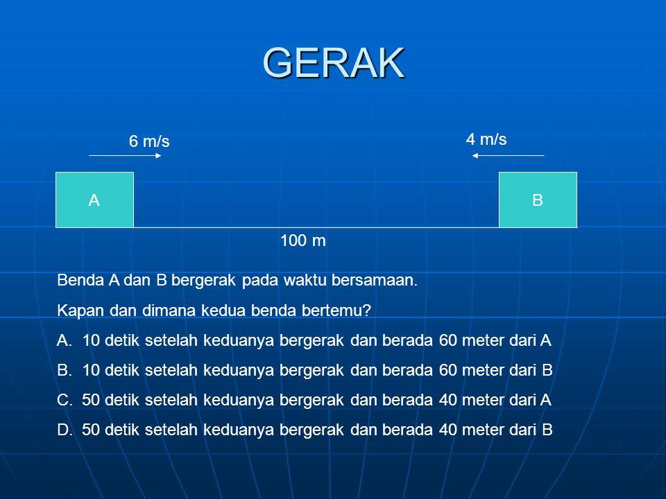 GERAK AB 6 m/s 4 m/s 100 m Benda A dan B bergerak pada waktu bersamaan.
