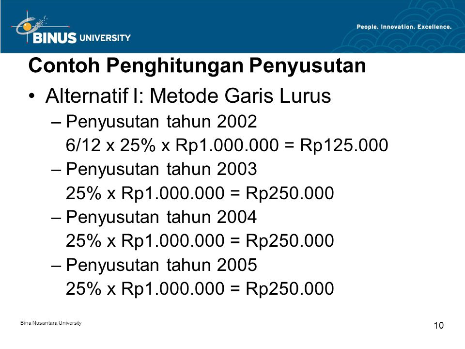 Bina Nusantara University 9 Contoh Penghitungan Penyusutan PT Jayantika pada bulan Juli 2002 membeli sebuah alat pertanian yang mempunyai masa manfaat 4 tahun seharga Rp1 juta.