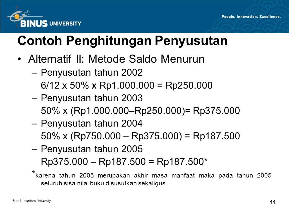 Bina Nusantara University 10 Contoh Penghitungan Penyusutan Alternatif I: Metode Garis Lurus –Penyusutan tahun 2002 6/12 x 25% x Rp1.000.000 = Rp125.000 –Penyusutan tahun 2003 25% x Rp1.000.000 = Rp250.000 –Penyusutan tahun 2004 25% x Rp1.000.000 = Rp250.000 –Penyusutan tahun 2005 25% x Rp1.000.000 = Rp250.000