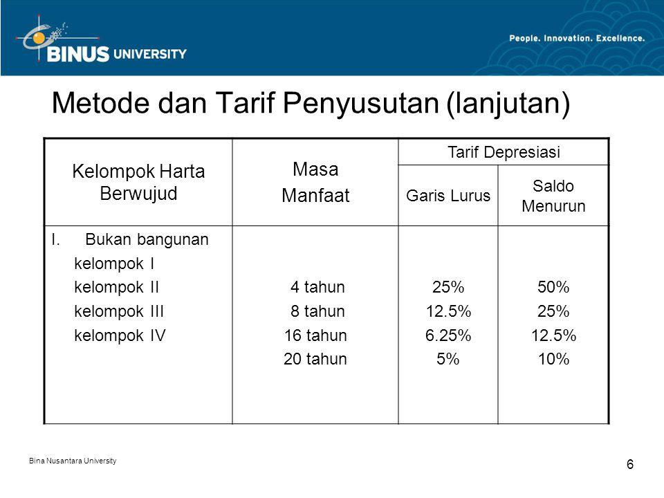 Bina Nusantara University 5 Metode dan Tarif Penyusutan Metode yang digunakan adalah metode garis lurus dan metode saldo menurun Garis lurus digunakan untuk semua kelompok harta tetap berwujud Saldo menurun digunakan untuk kelompok harta berwujud bukan bangunan saja