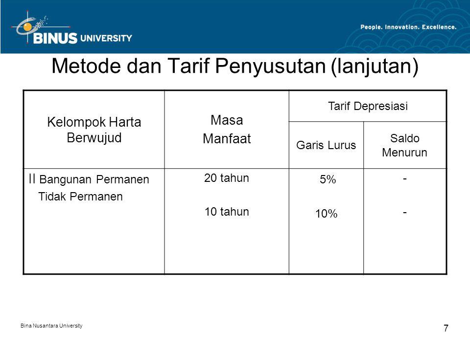 Bina Nusantara University 6 Metode dan Tarif Penyusutan (lanjutan) Kelompok Harta Berwujud Masa Manfaat Tarif Depresiasi Garis Lurus Saldo Menurun I.B