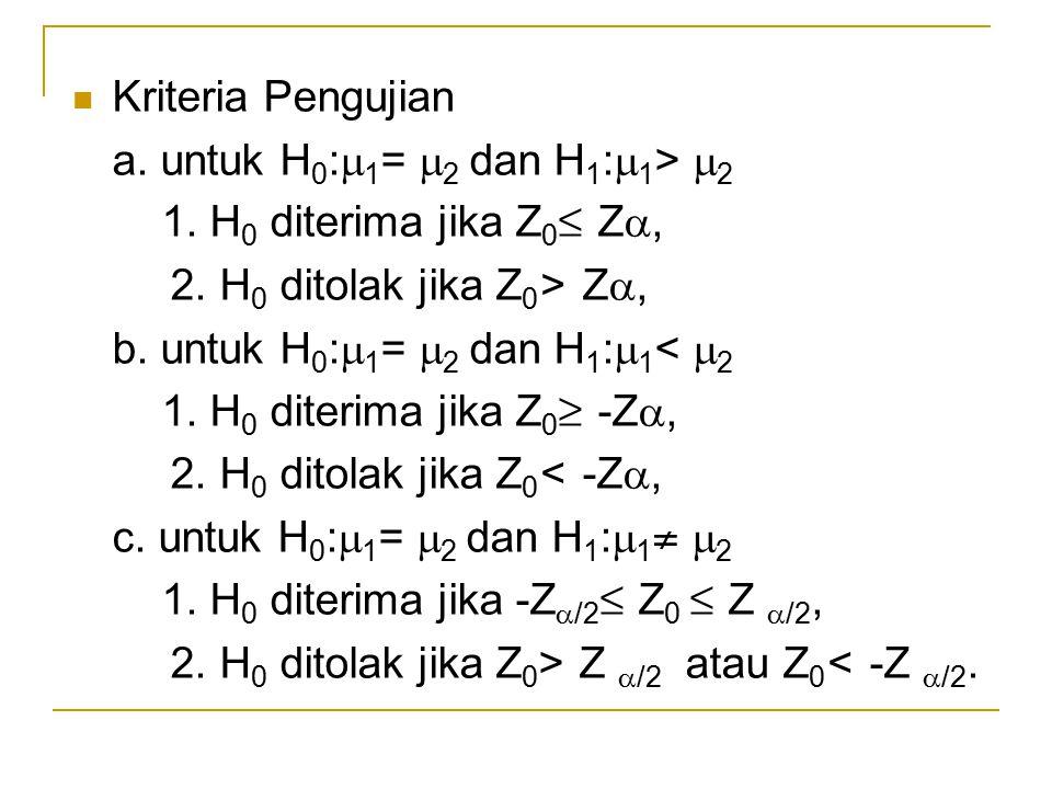 Kriteria Pengujian a. untuk H 0 :  1 =  2 dan H 1 :  1 >  2 1. H 0 diterima jika Z 0 ≤ Z , 2. H 0 ditolak jika Z 0 > Z , b. untuk H 0 :  1 = 
