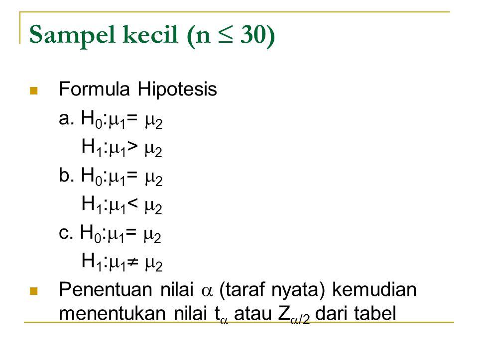 Sampel kecil (n ≤ 30) Formula Hipotesis a. H 0 :  1 =  2 H 1 :  1 >  2 b. H 0 :  1 =  2 H 1 :  1 <  2 c. H 0 :  1 =  2 H 1 :  1 ≠  2 Penen