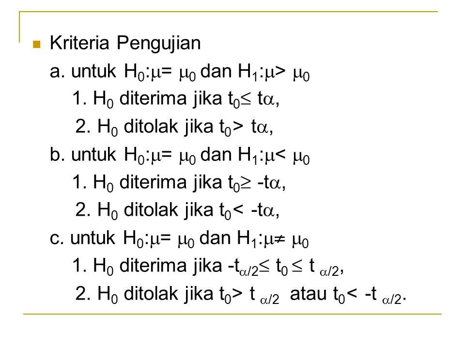 Kriteria Pengujian a. untuk H 0 :  =  0 dan H 1 :  >  0 1. H 0 diterima jika t 0 ≤ t , 2. H 0 ditolak jika t 0 > t , b. untuk H 0 :  =  0 dan