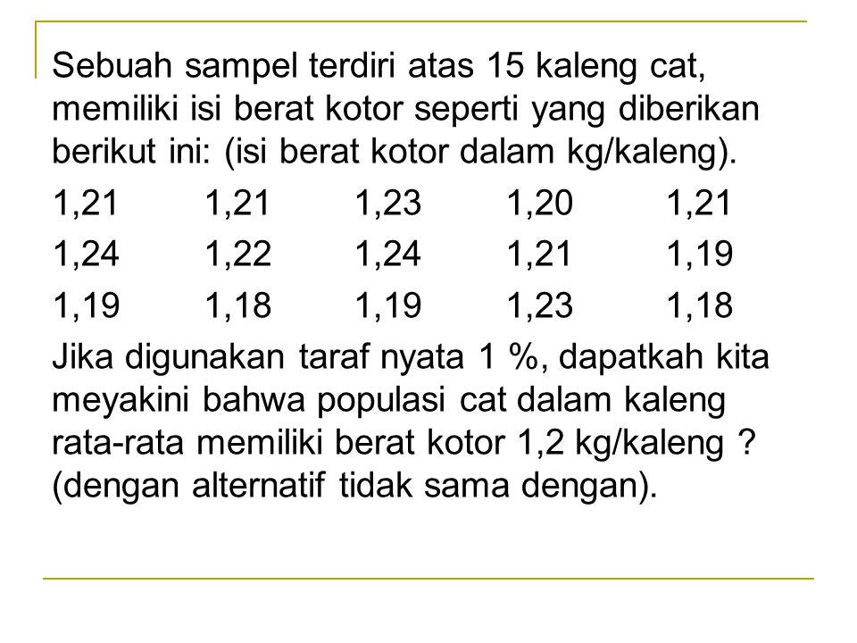 Sebuah sampel terdiri atas 15 kaleng cat, memiliki isi berat kotor seperti yang diberikan berikut ini: (isi berat kotor dalam kg/kaleng). 1,211,211,23