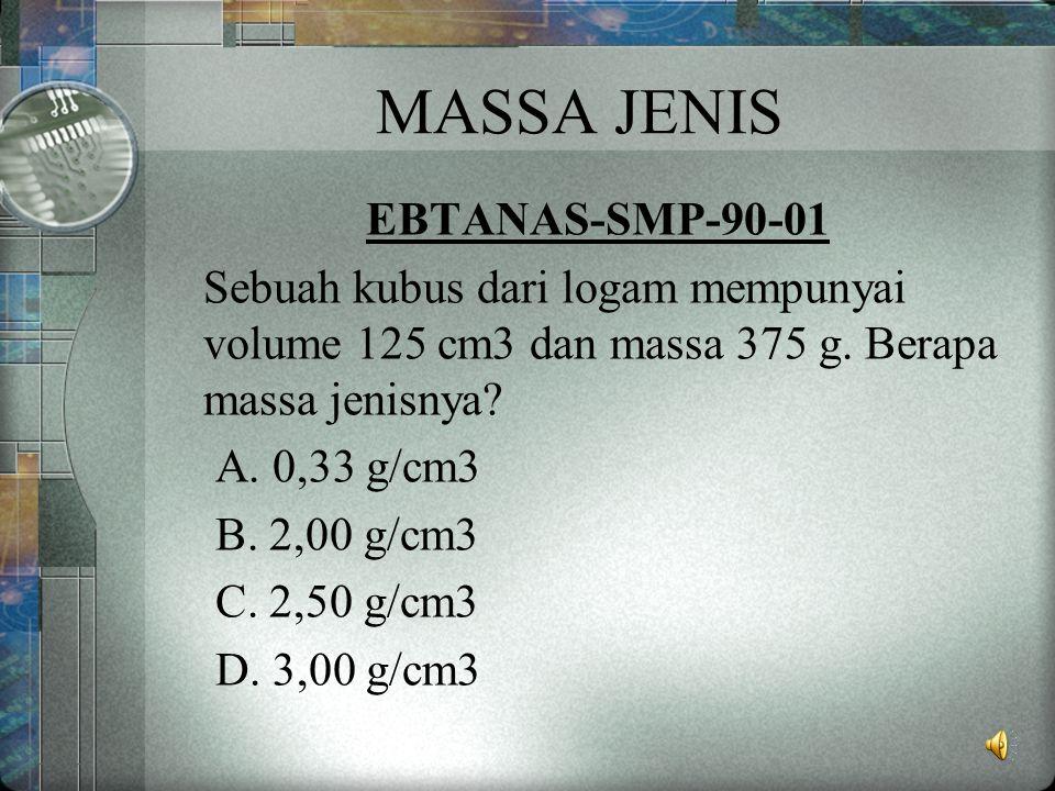 MASSA JENIS EBTANAS-SMP-90-01 Sebuah kubus dari logam mempunyai volume 125 cm3 dan massa 375 g.