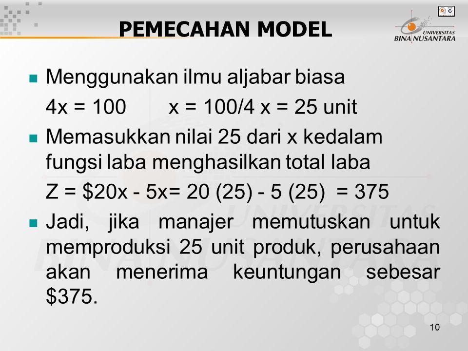 10 PEMECAHAN MODEL Menggunakan ilmu aljabar biasa 4x = 100x = 100/4 x = 25 unit Memasukkan nilai 25 dari x kedalam fungsi laba menghasilkan total laba Z = $20x ‑ 5x= 20 (25) ‑ 5 (25) = 375 Jadi, jika manajer memutuskan untuk memproduksi 25 unit produk, perusahaan akan menerima keuntungan sebesar $375.