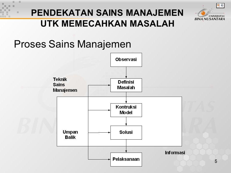 5 PENDEKATAN SAINS MANAJEMEN UTK MEMECAHKAN MASALAH Proses Sains Manajemen