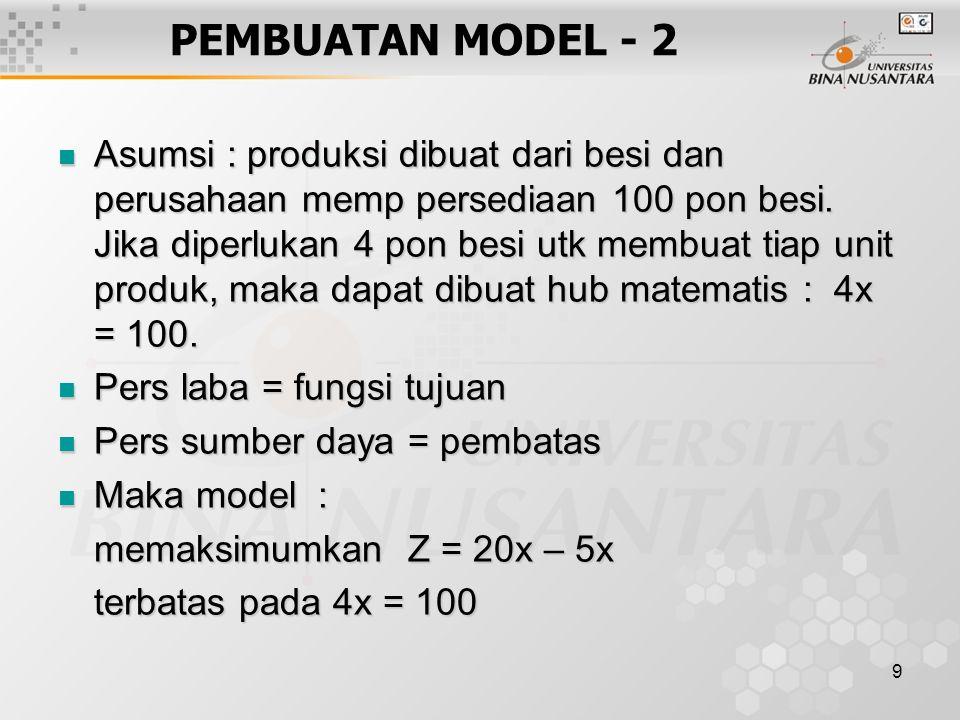 9 PEMBUATAN MODEL - 2 Asumsi : produksi dibuat dari besi dan perusahaan memp persediaan 100 pon besi. Jika diperlukan 4 pon besi utk membuat tiap unit