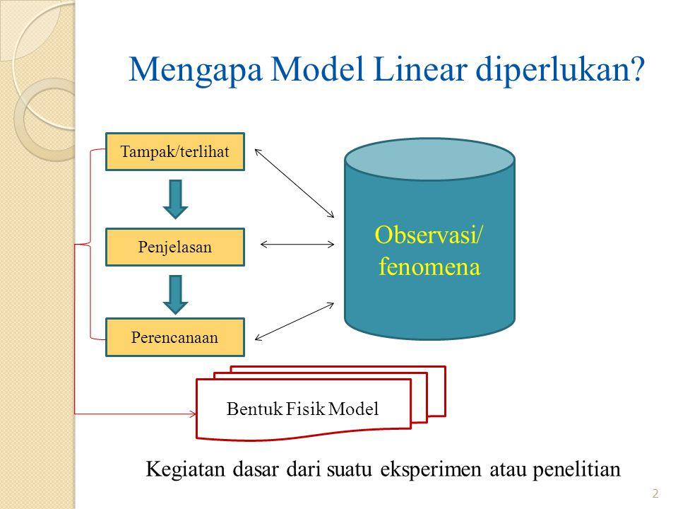 Mengapa Model Linear diperlukan? Kegiatan dasar dari suatu eksperimen atau penelitian Observasi/ fenomena Tampak/terlihat Penjelasan Perencanaan Bentu