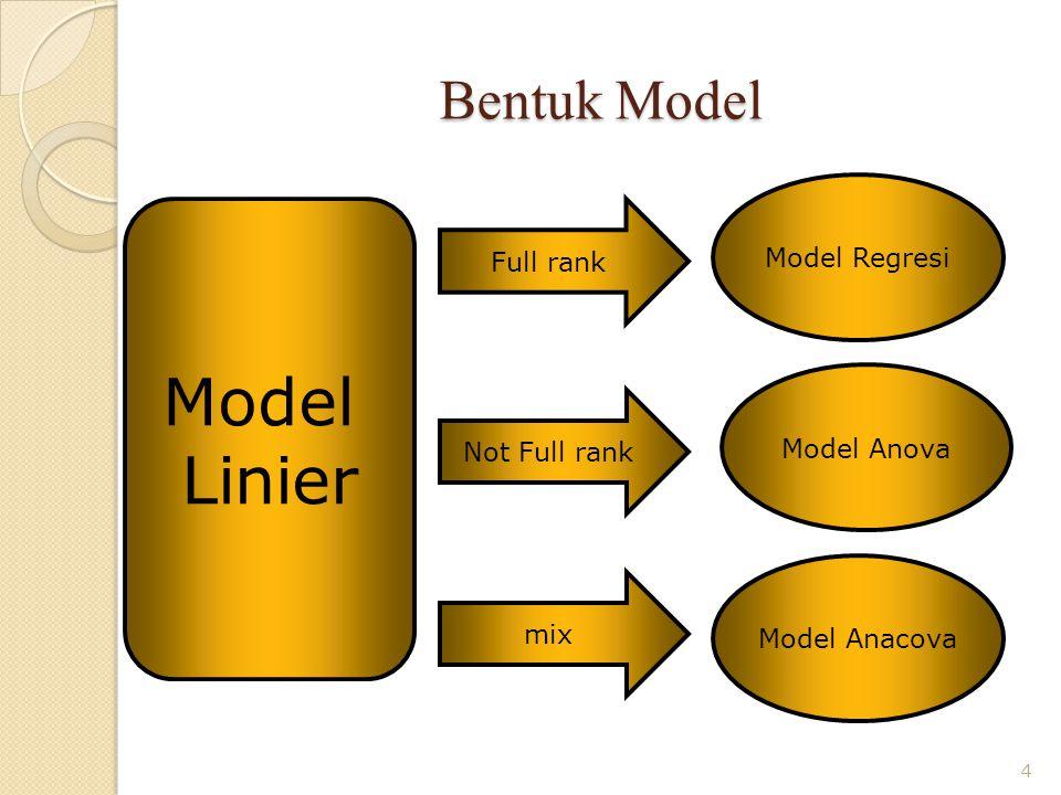 Bentuk Model Model Linier Full rank Model Regresi Not Full rank Model Anova mix Model Anacova 4