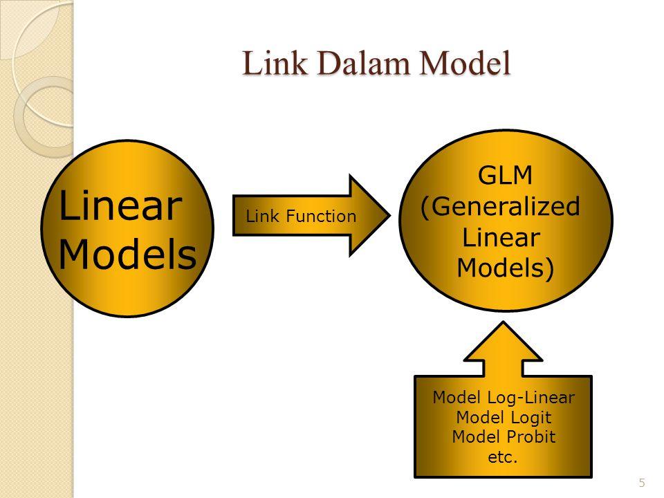 Link Dalam Model Linear Models Link Function GLM (Generalized Linear Models) Model Log-Linear Model Logit Model Probit etc. 5